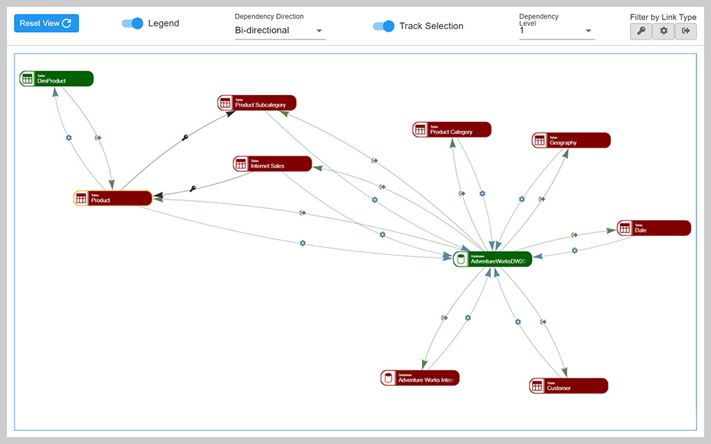Database Mapper Data Lineage Analysis