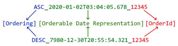 Date_Order_Descending