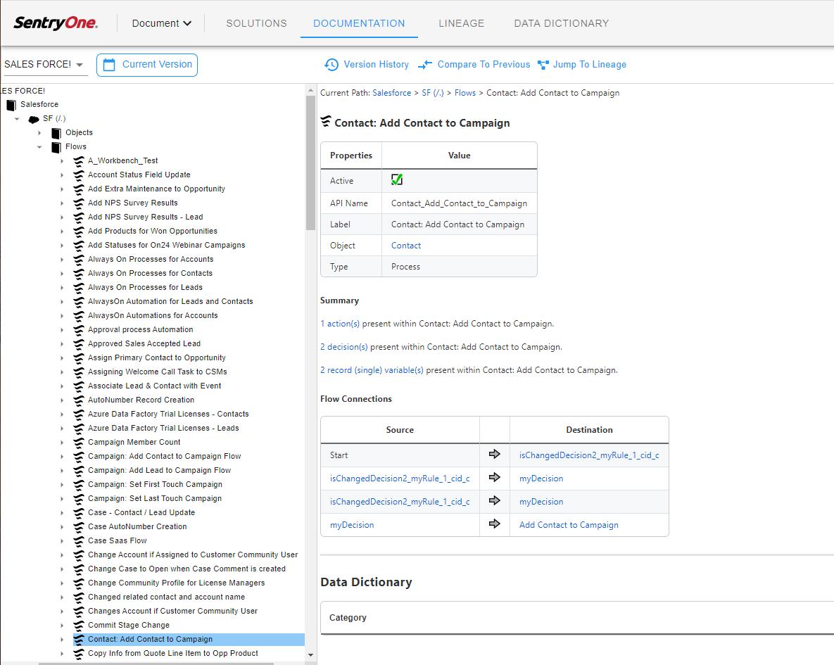 Documentation of Salesforce flow