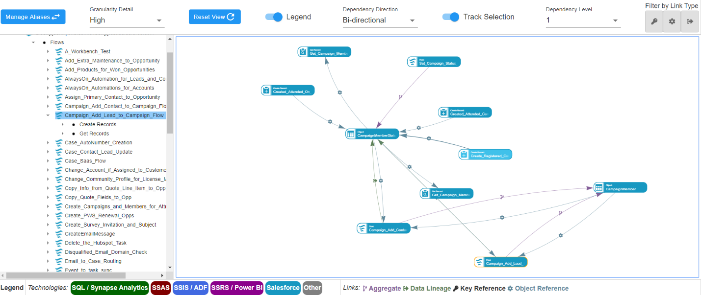 Salesforce flow data lineage