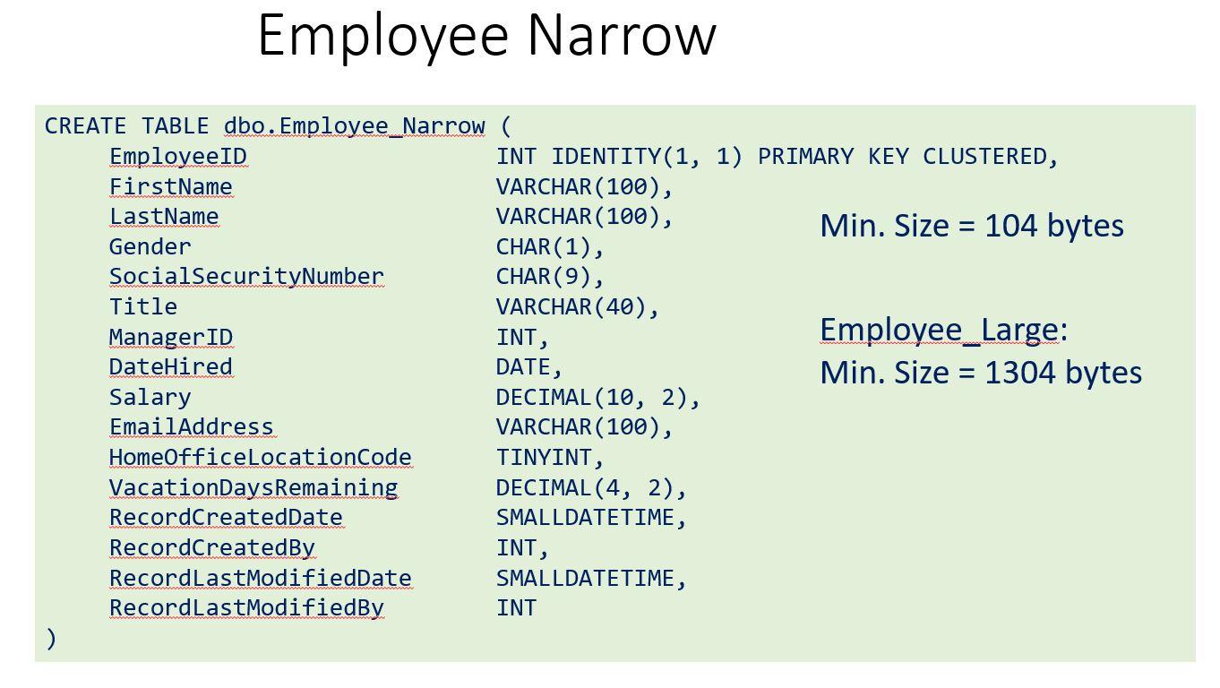 Data_Types_Employee_Narrow