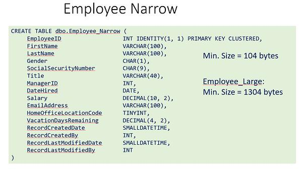 Data_Types_Employee_Narrow