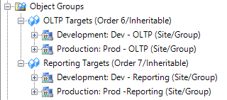 Example of Object Groups