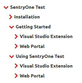 SentryOne Test Documentation Categories