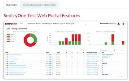 SentryOne Test Web Portal Highlights