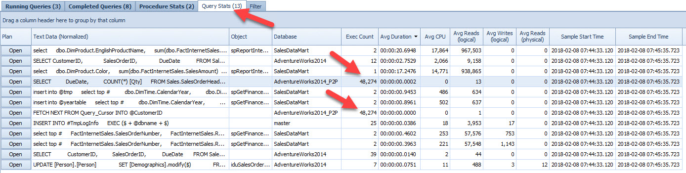 Queries With a High Execution Count