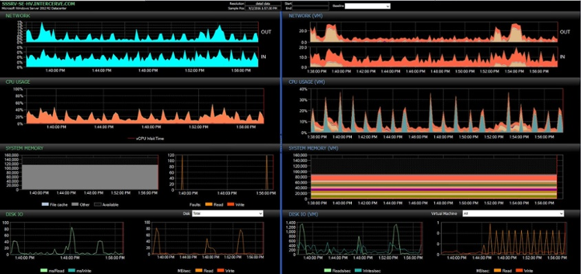 HyperV_dashboard-1