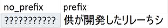 PrefixResults-1