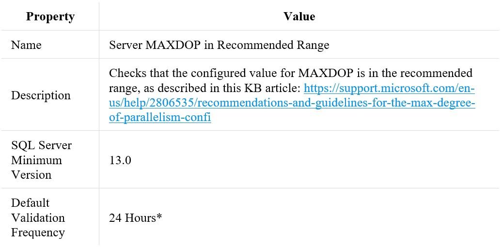 MAXDOP Advisory Conditions Properties List