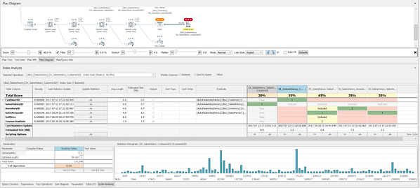 10 Steps to Better Database Performance Blog_Image 2