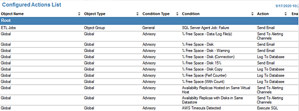 Creating a Template SentryOne Database_Image 2