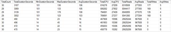 Data Mining SQL Server Agent Job Performance_Image 3