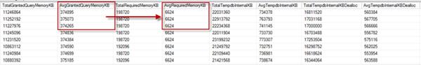 Data Mining SQL Server Agent Job Performance_Image 4