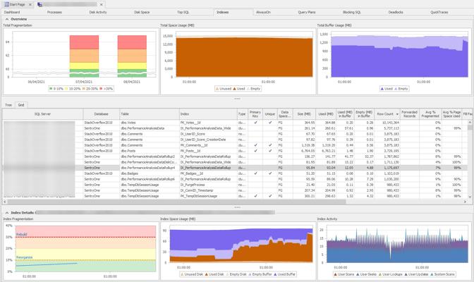 Identifying Index Fragmentation with SQL Sentry_Image 6