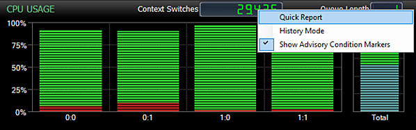 Monitoring and Alerting on High Context Switches_Image 4