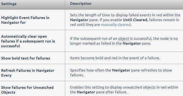 SQL Sentry Tips and Tricks - Adjusting Navigator Pane Highlighting_Image6