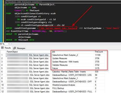 SQL Sentry Tips and Tricks Alert Mining_Image2