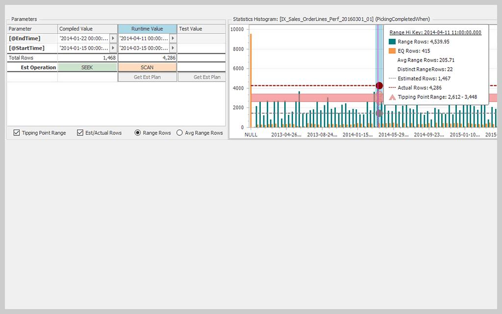 plan explorer statistics analysis