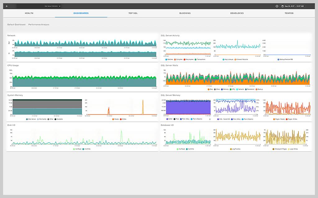 sql-sentry-portal-dashboard-view