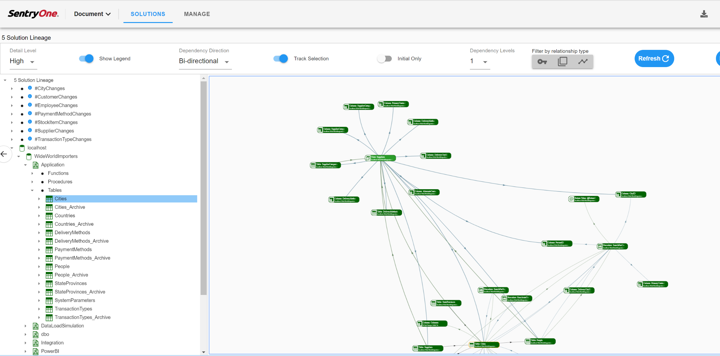 View data lineage report |Data Lineage