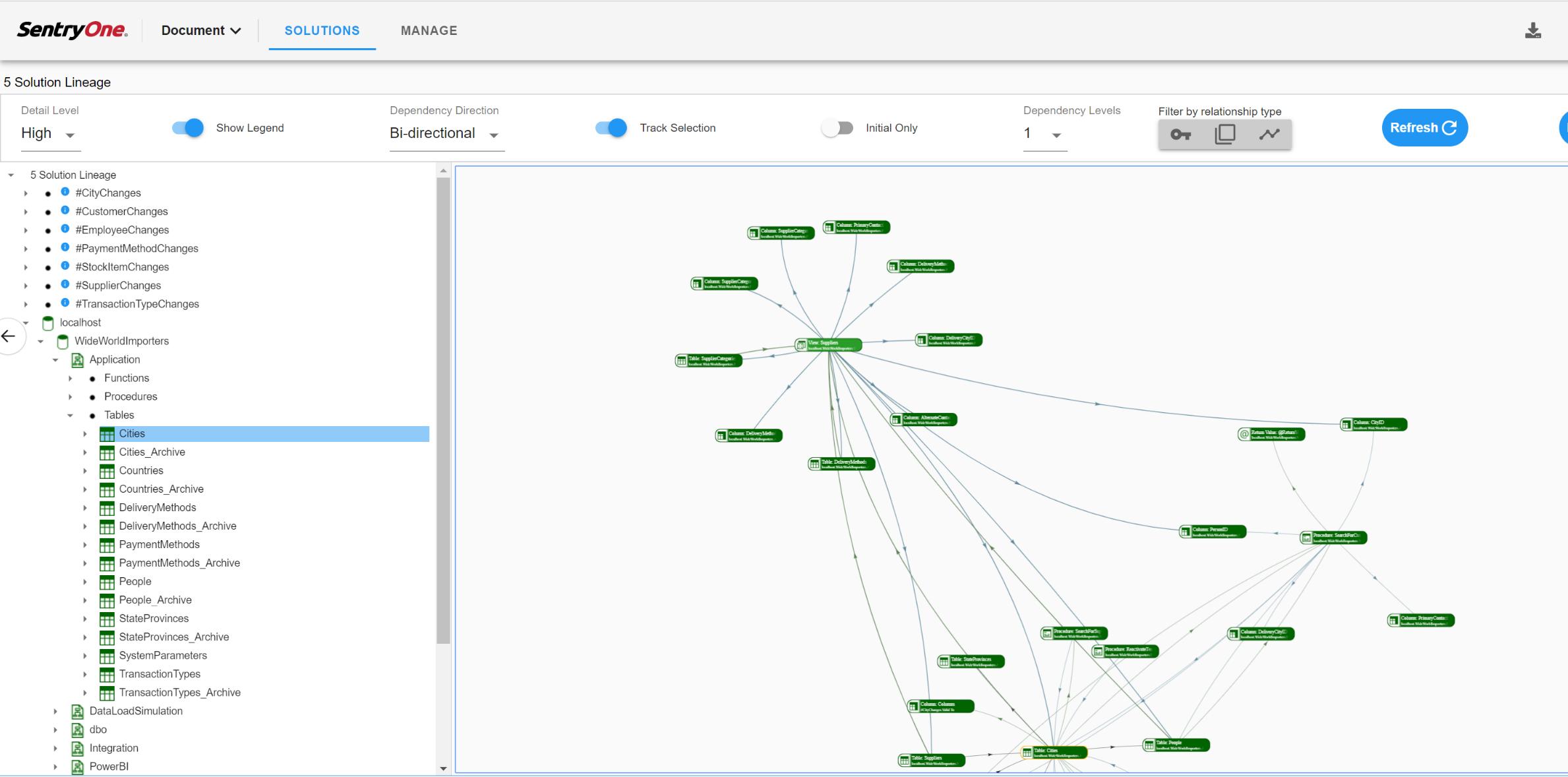 SentryOne_Monitor_Data_Lineage_Analysis