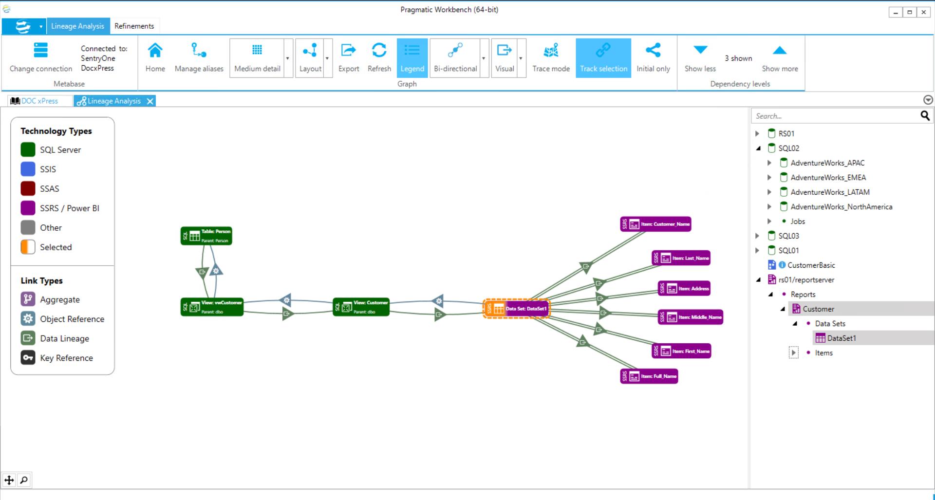 Cloud Migration Guide: SQL Server to AWS