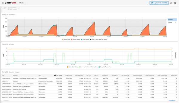 TempDB View in SentryOne Portal_08112020