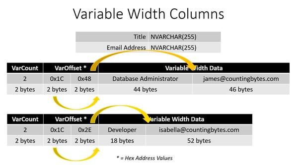 VariableWidthColumns