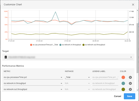 Your Performance Data Your Way with Custom Charts in SentryOne Portal_Image 10