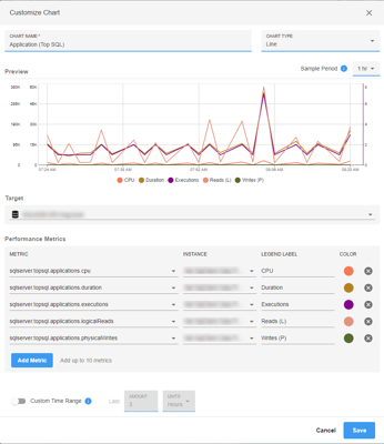 Your Performance Data Your Way with Custom Charts in SentryOne Portal_Image 11