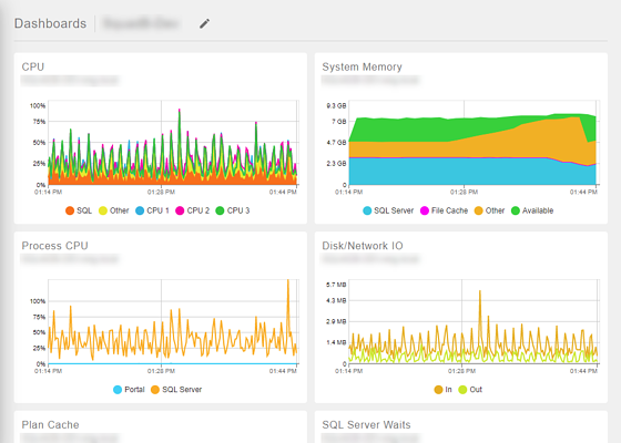 Your Performance Data Your Way with Custom Charts in SentryOne Portal_Image 3