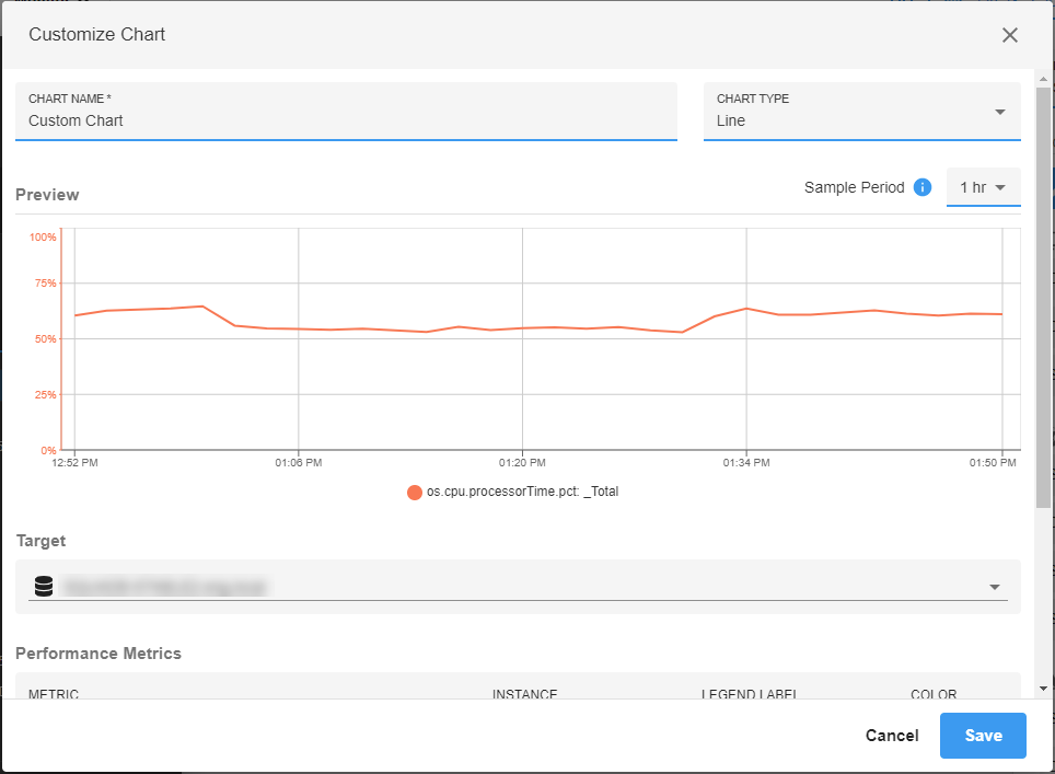 Your Performance Data Your Way with Custom Charts in SentryOne Portal_Image 5
