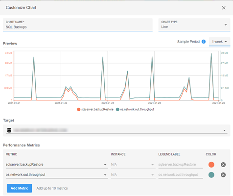 Your Performance Data Your Way with Custom Charts in SentryOne Portal_Image 7