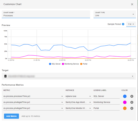 Your Performance Data Your Way with Custom Charts in SentryOne Portal_Image 8