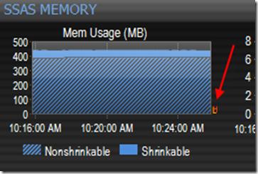mem_cleaner_anomaly[7]