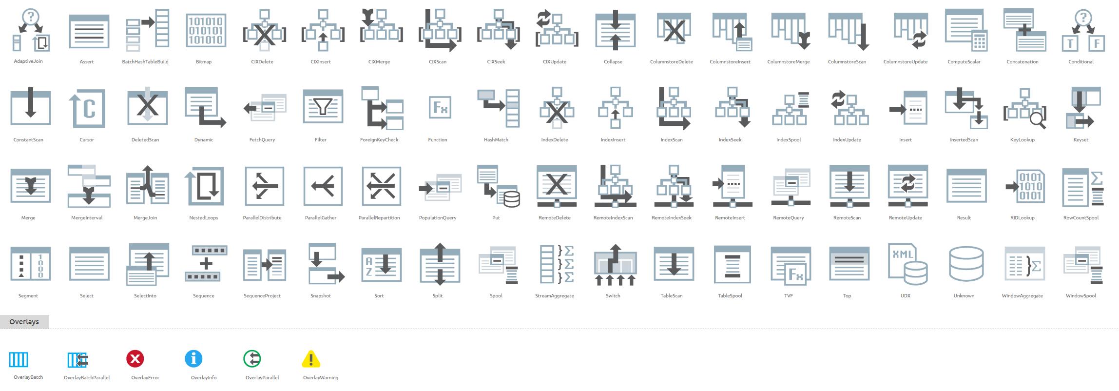 plan explorer logos
