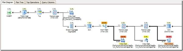 plan_diagram_color_scaling_thumb[1]