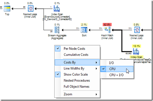 plan_diagram_costs_by_cpu_thumb[2]