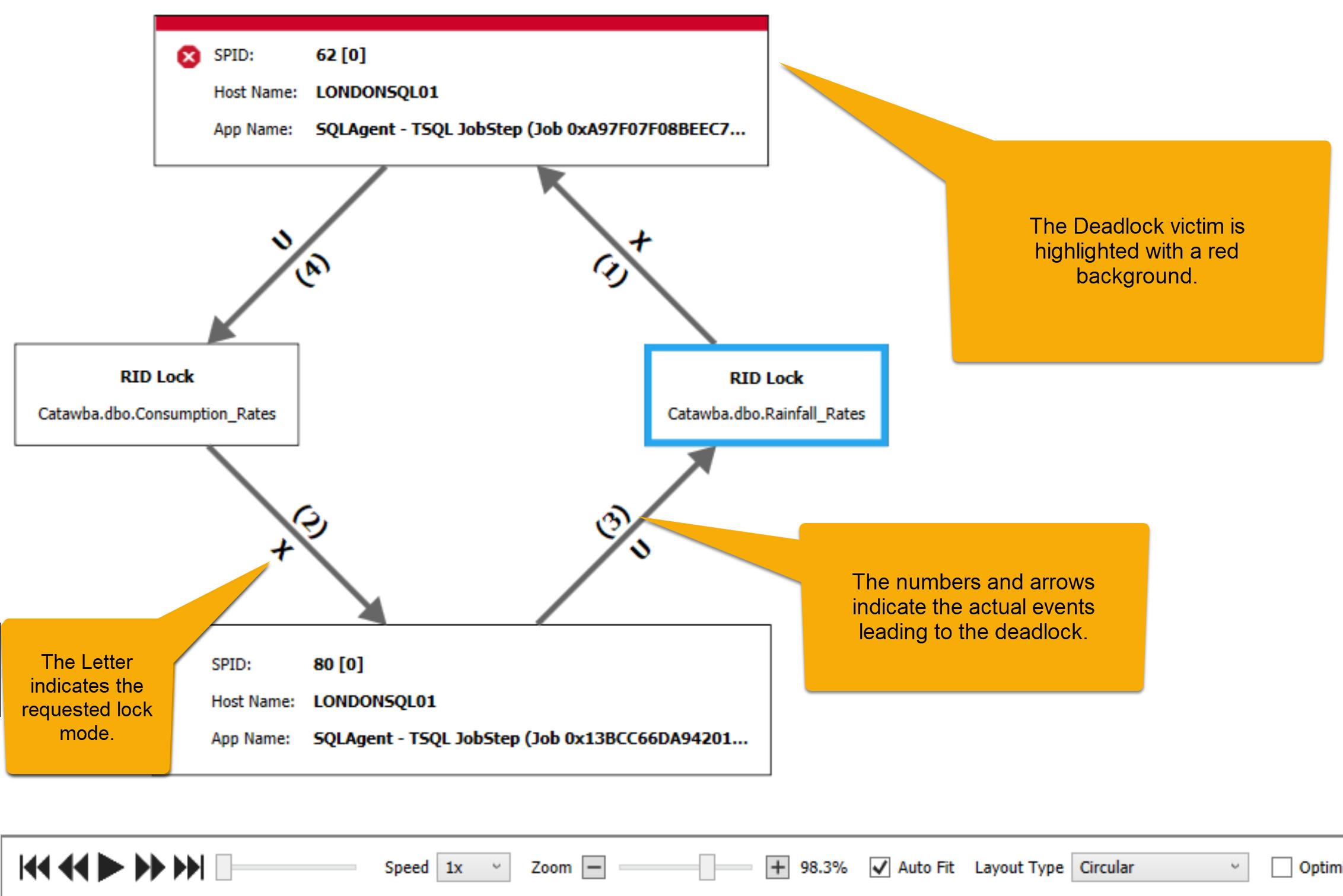 s1-deadlock-graphs-diagram-184