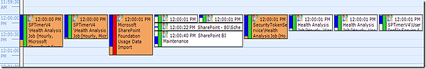 sharepoint_collision_thumb[1]