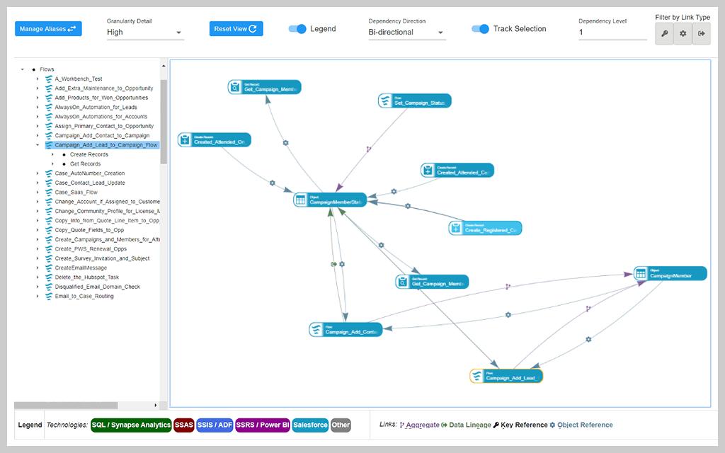 database-mapper-data-salesforce
