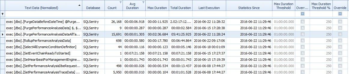 Runtime Statistics Grid
