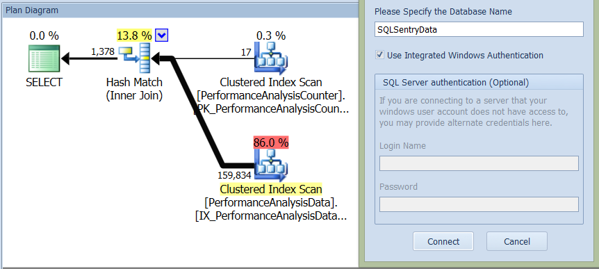 SQLSentryData Estimated Plan