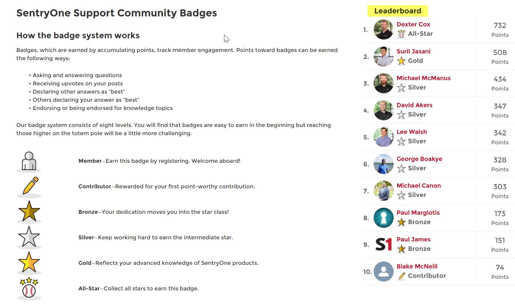 Badge Leaderboard