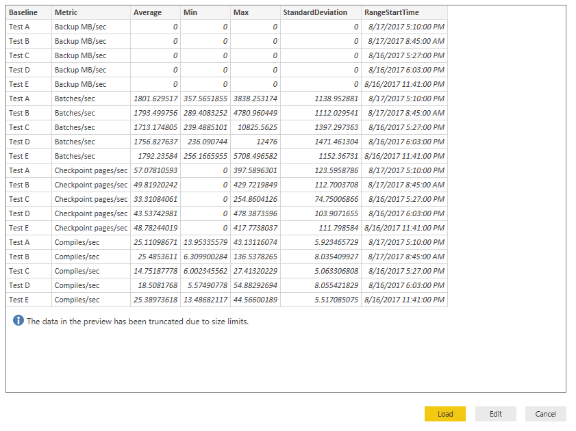 Load the Data in Power BI