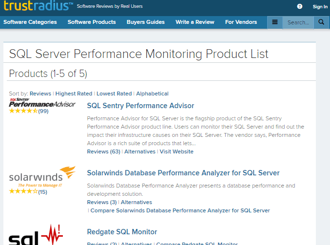 SQL Server Monitoring Tools Reviewed