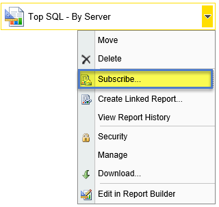 SSRS Subscriptions and SQL Sentry Reports