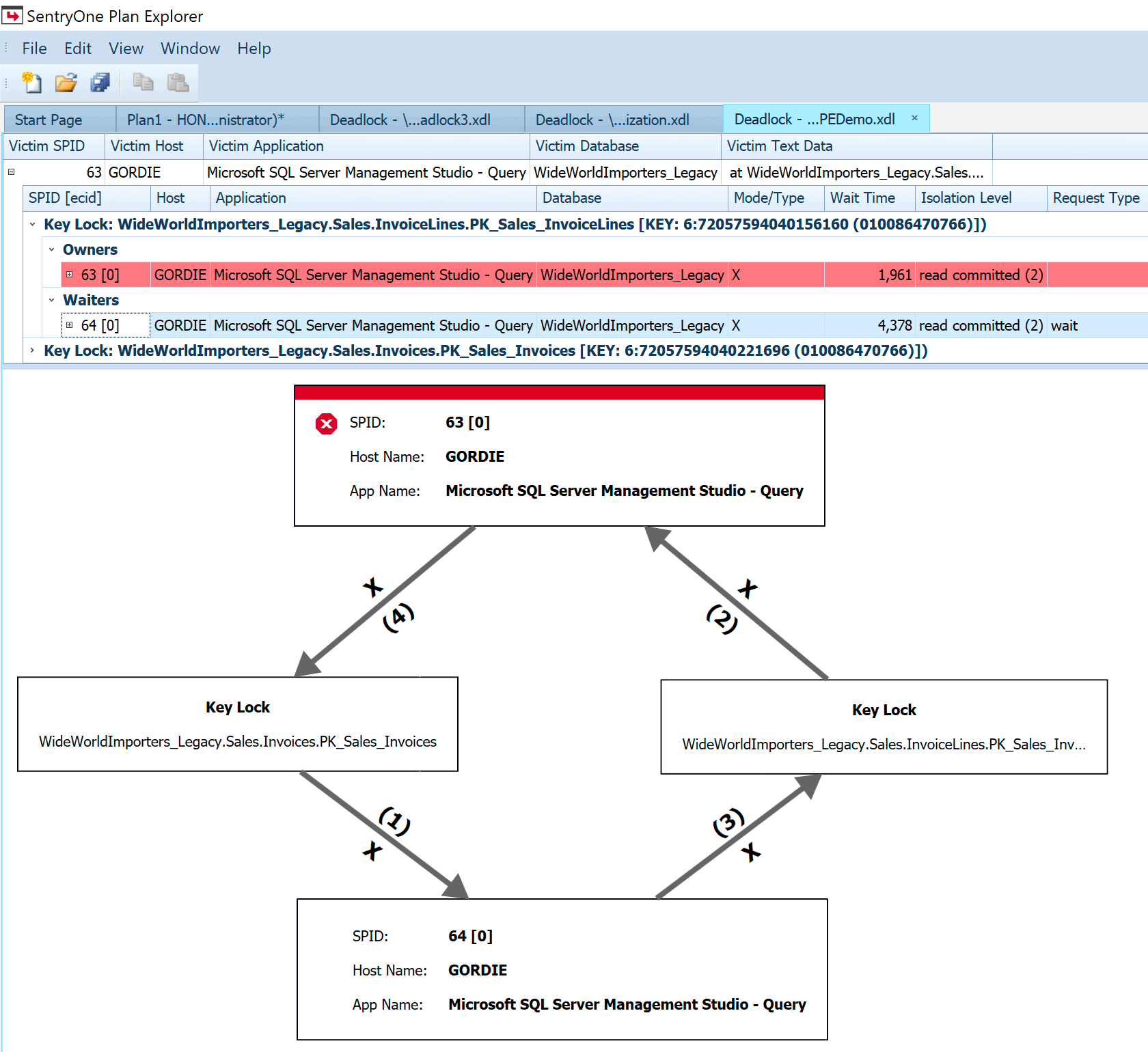 Updated SentryOne / Plan Explorer deadlock diagram (click to enlarge)