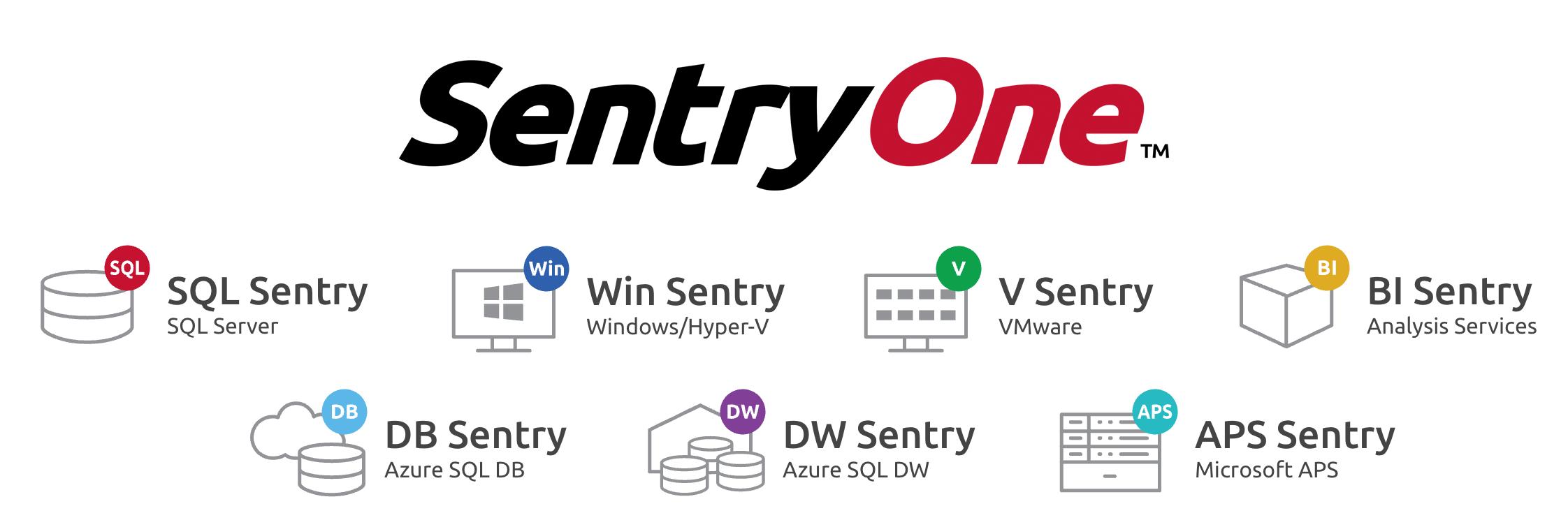 SentryOne lineup
