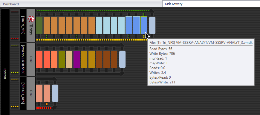 host_disk_activity1